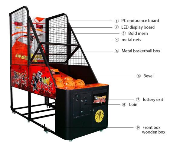 basket ball game machine manufacturer